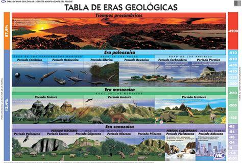 imagenes uñas hippies el gran mundo de los animales prehistoricos el gran mundo