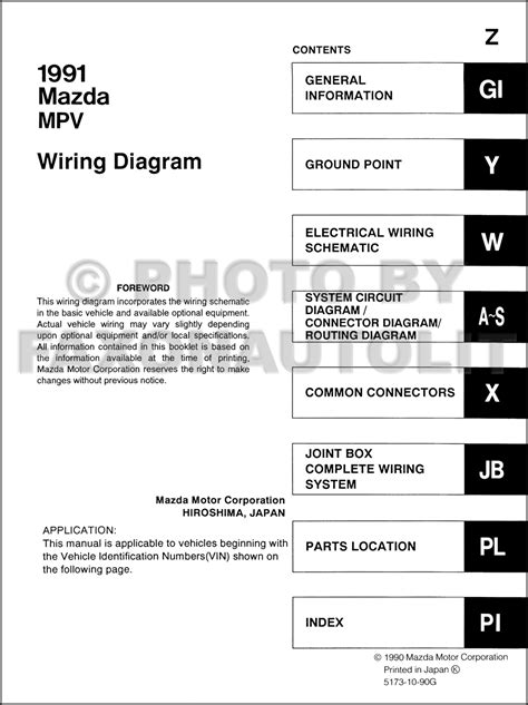 100 2001 mazda mpv repair manual 100 wiring diagram