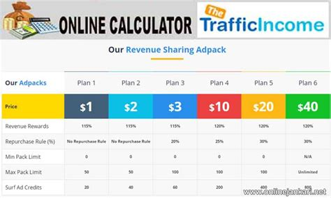 adsense revenue calculator adsense revenue calculator the traffic income calculator