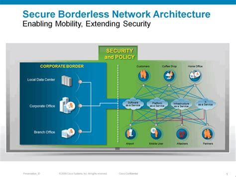 Cisco Network Security cisco network security aims to improve network security