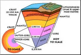 usgs geology and geophysics