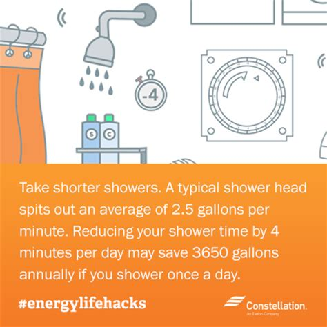 Average Shower Gallons 31 ways to save energy in your home