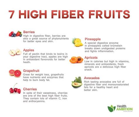 vegetables high in fiber 7 high fiber fruits for breakfast and healthy snacks