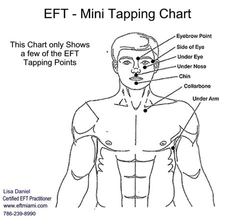 80 eft tapping statements for relationship with self books 1000 images about tapping eft on acupuncture
