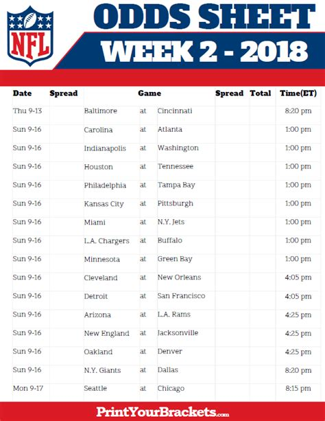 printable nfl schedule for week 2 printable nfl week 2 lines and odds sheet