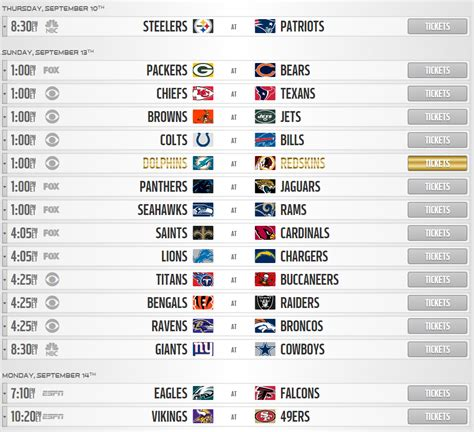 pats colts nfl schedule scores