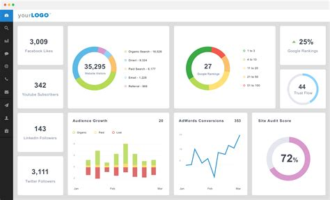 Features Client Reporting Dashboards By Agencyanalytics Data Studio Social Media Template