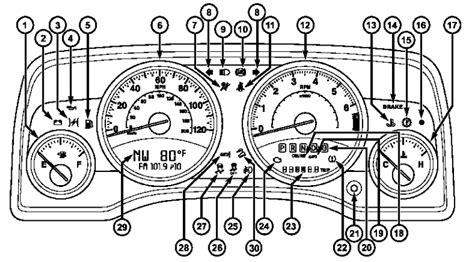 jeep dashboard symbols jeep compass dashboard warning lights fix abs airbag