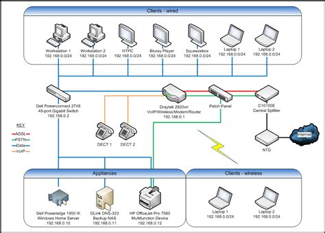 wiring diagram for home network illustration
