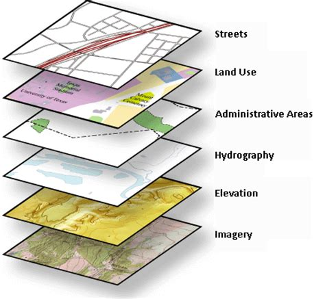 repository pattern projections maps gis troy oh official website