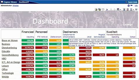 11 Excel Programme Template Exceltemplates Exceltemplates Cognos Dashboard Templates