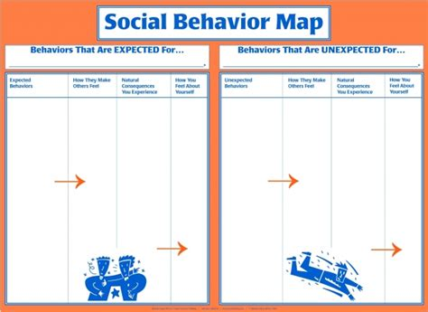 social behaviour mapping template odin books mental health educational resources