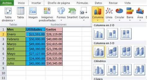 layout grafico excel 2013 tipos de gr 225 ficos en excel 2013 171 cambios en las versiones