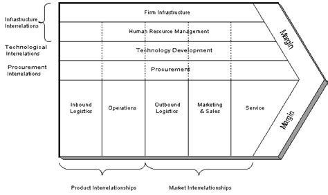 strategi layout pabrik future and knowledge for all penggunaan sistem informasi