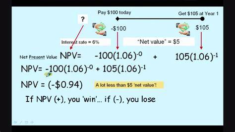 Net Present Value Mba Math by Part 2 Npv Net Present Value Calculation Net