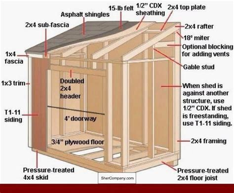 storage shed plans   pics  pent roof garden