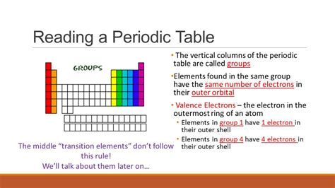 How To Read Periodic Table by Atoms And The Periodic Table Ppt