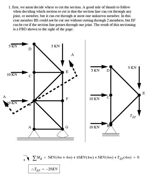 statics method of sections enotes mechanical engineering
