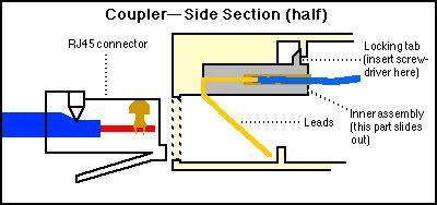 rj45 coupler wiring diagram wiring diagram with description