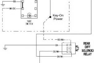 wiring diagram for polaris ranger 800 xp wedocable
