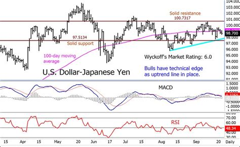 currency converter yen to cad japanese yen to canadian charibas ga