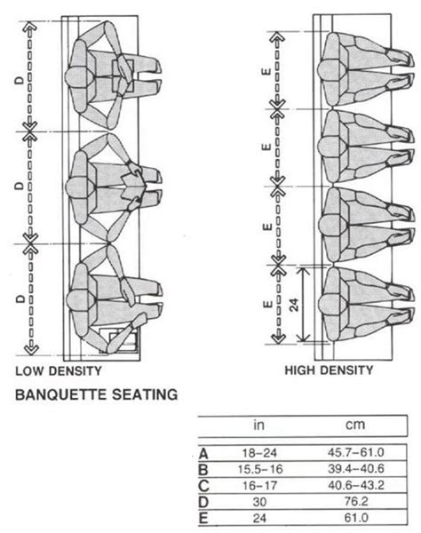 banquette seating dimensions metric banquette seating human factors drawings customary and