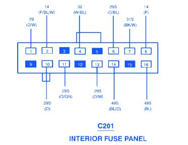 ford contour  fuse boxblock circuit breaker diagram carfusebox