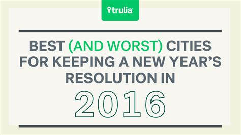 chart the most common new year s resolutions for 2018 new year s resolutions best and worst cities at