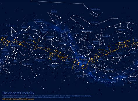 sky maps ancient astronomy page 2 pics about space
