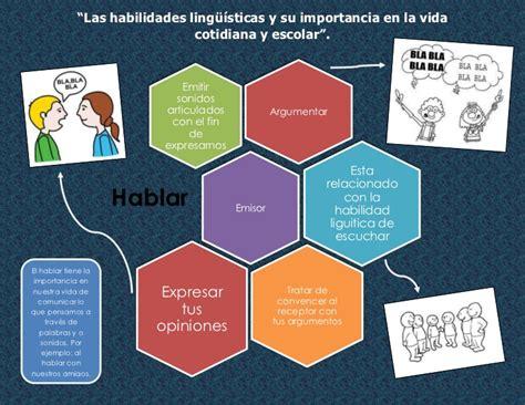 imagenes y simbolos en la vida cotidiana las habilidades linguisticas y su importancia en la vida