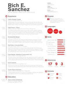 Curriculum Vitae Template Google Docs by Digital Marketing Resume Fotolip Com Rich Image And