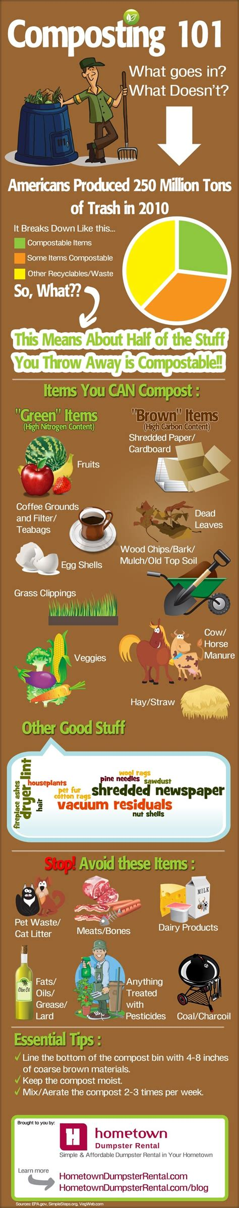 backyard composting guide what to compost composting 101 what to compost