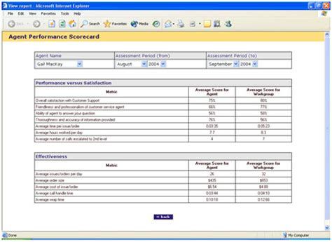 call center scorecard template article flip your contact center switch move your team
