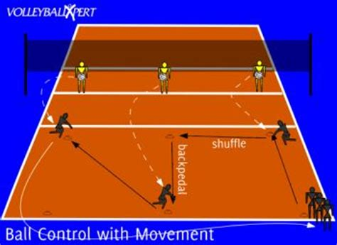 best setter drills 12 best volleyball drills and tips images on pinterest
