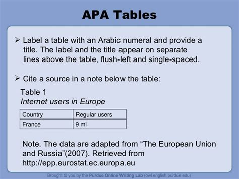 how to cite a table in apa apa powerpoint