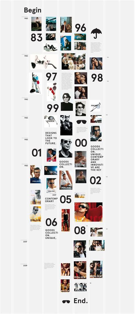 history of layout design 75 best images about timeline on pinterest exles