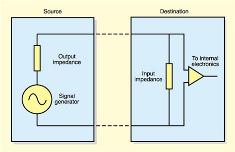 define load resistor load resistor definition 28 images 电源内阻 扼杀dc dc转换效率的元凶 source res ic应用电路图 电子发烧友网 100