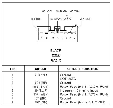 pioneer deh 16 wiring diagram for radio wiring diagrams