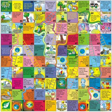 Mainan Ular Tangga Snake Ladders jenis permainan anak yang paling mendidik artikel gratis