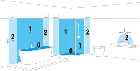 Bathroom Light Fittings Regulations Bathroom Zones Lighting Interior Design