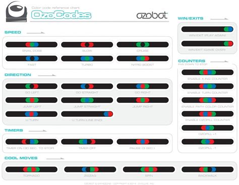 episodes pattern language review ozobot that videogame blog