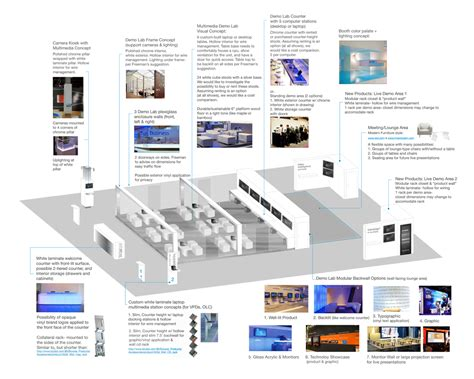 Design Floorplan Tyco Acvs Trade Exhibition Concept 171 Maureen Terrill