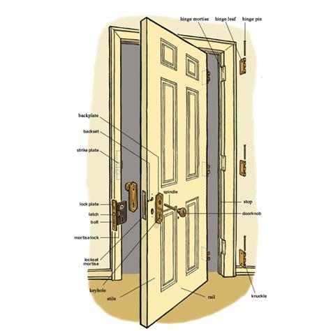 hang interior door how to hang an interior door