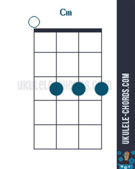 c m chord diagram cm ukulele chord