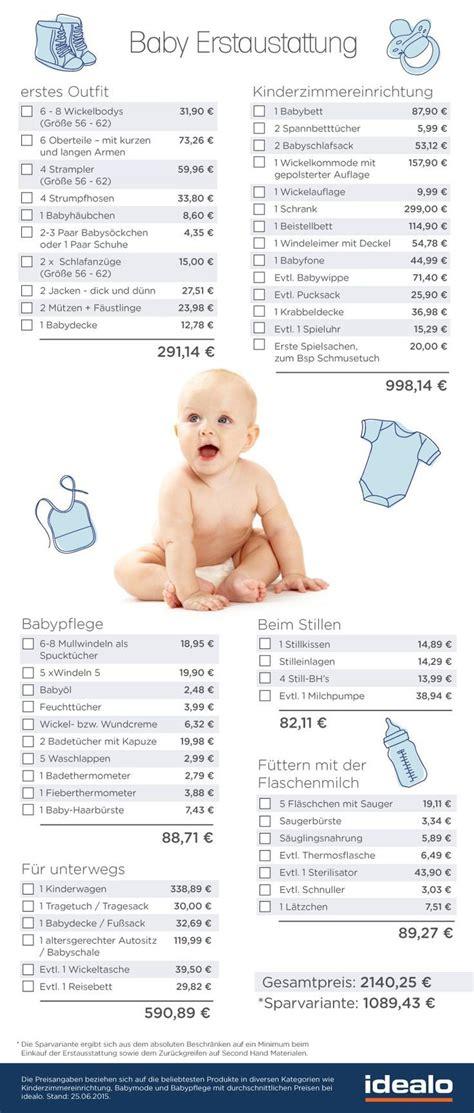 checkliste baby kinderzimmer checkliste erstausstattung baby baby baby