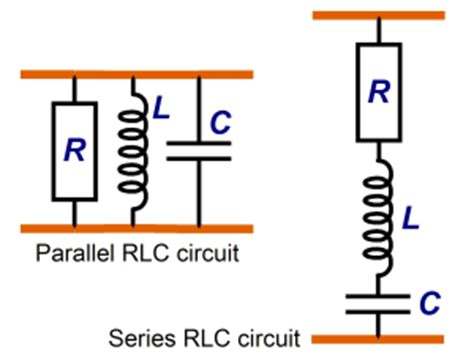resistor capacitor circuit calculator calctool rlc or lc circuit calculator