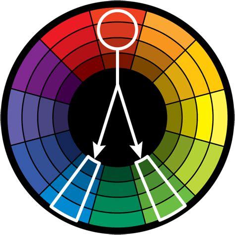 colour schemes colour palettes color harmonies hsl