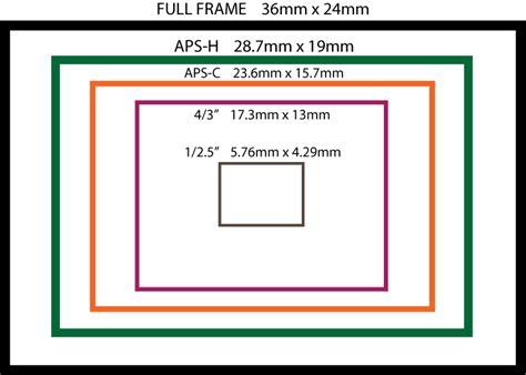 diferentes tipos de formato tipos de formatos en c 225 maras fotogr 225 ficas