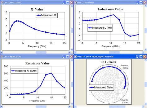rf cafe standard inductor values spiral inductor modeling for rf ics edn