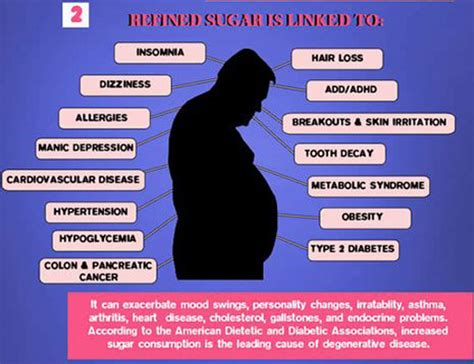 Sugar Detox Side Effects Headache by 10 Deadly Foods For Endometriosis That You Eat Everyday
